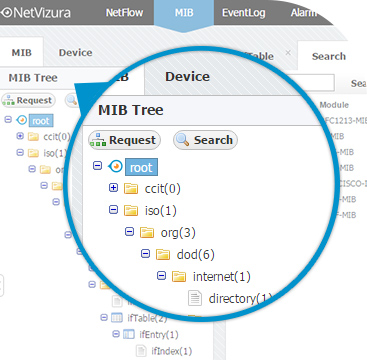 NetVizura MIB Browser - MIB Tree walk and search