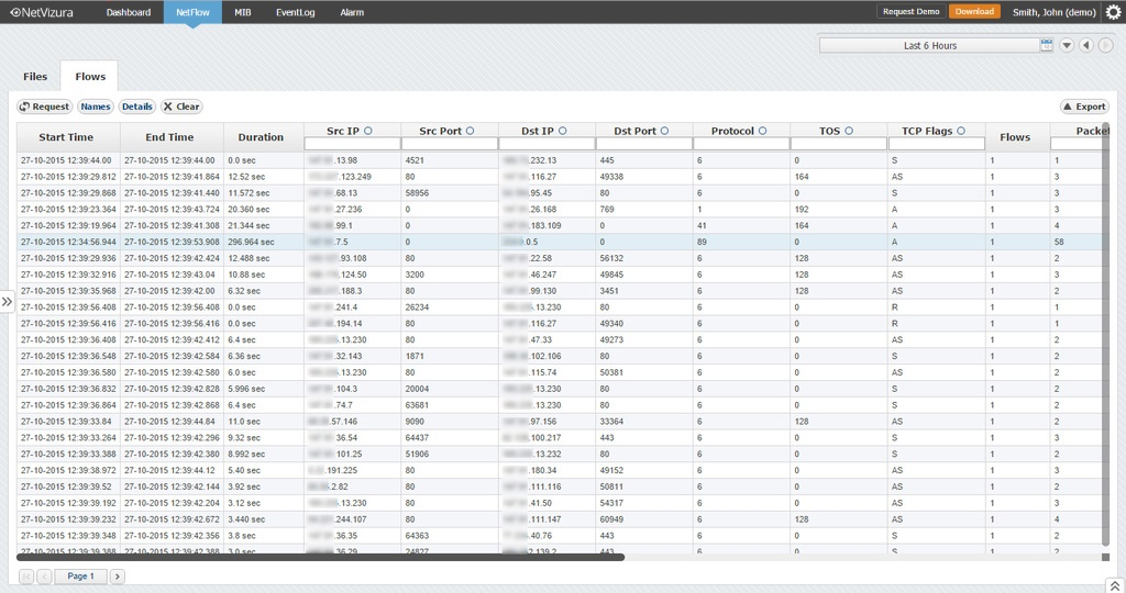 netflow features 4